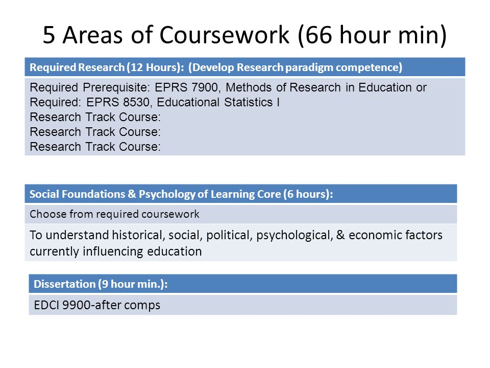 5 Areas of Coursework (66 hour min) Required Research (12 Hours): (Develop Research paradigm competence) Required Prerequisite: EPRS 7900, Methods of Research in Education or Required: EPRS 8530, Educational Statistics I Research Track Course: Social Foundations & Psychology of Learning Core (6 hours): Choose from required coursework To understand historical, social, political, psychological, & economic factors currently influencing education Dissertation (9 hour min.): EDCI 9900-after comps