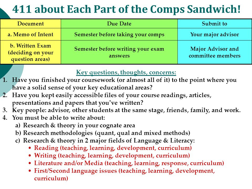 411 about Each Part of the Comps Sandwich. DocumentDue Date Submit to a.