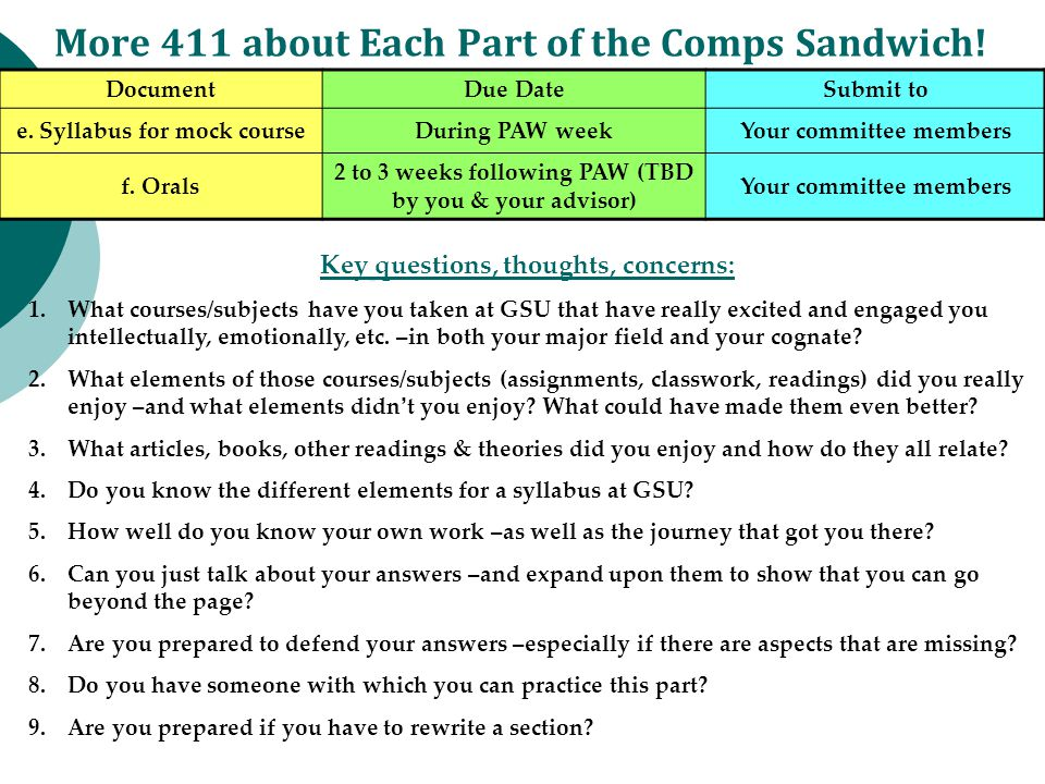 More 411 about Each Part of the Comps Sandwich.