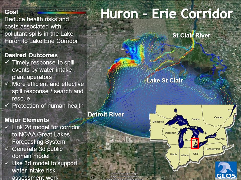 Lake St Clair St Clair River Detroit River Goal Reduce health risks and costs associated with pollutant spills in the Lake Huron to Lake Erie Corridor Desired Outcomes Timely response to spill events by water intake plant operators Timely response to spill events by water intake plant operators More efficient and effective spill response / search and rescue More efficient and effective spill response / search and rescue Protection of human health Protection of human health Major Elements Link 2d model for corridor to NOAA Great Lakes Forecasting System Link 2d model for corridor to NOAA Great Lakes Forecasting System Generate 3d public domain model Generate 3d public domain model Use 3d model to support water intake risk assessment work Use 3d model to support water intake risk assessment work