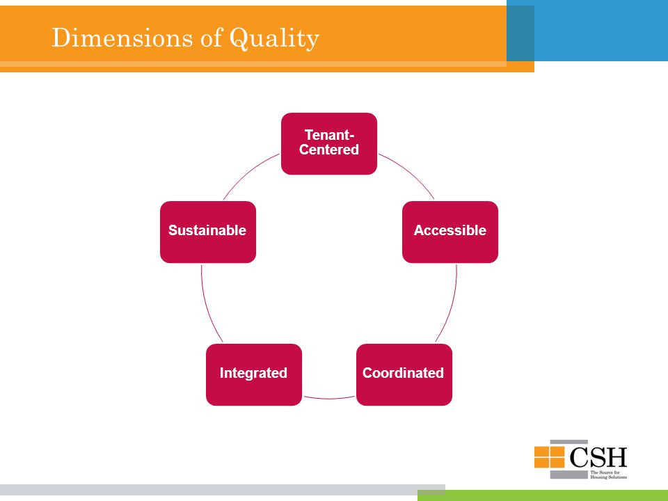 Dimensions of Quality Tenant- Centered AccessibleCoordinatedIntegratedSustainable