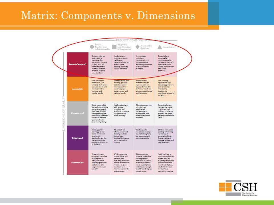 Matrix: Components v. Dimensions