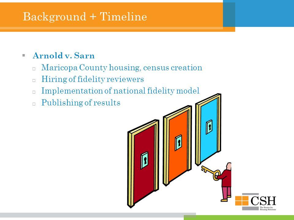 Background + Timeline  Arnold v.