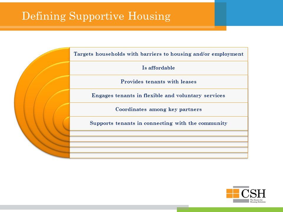 Defining Supportive Housing Targets households with barriers to housing and/or employment Is affordable Provides tenants with leases Engages tenants in flexible and voluntary services Coordinates among key partners Supports tenants in connecting with the community