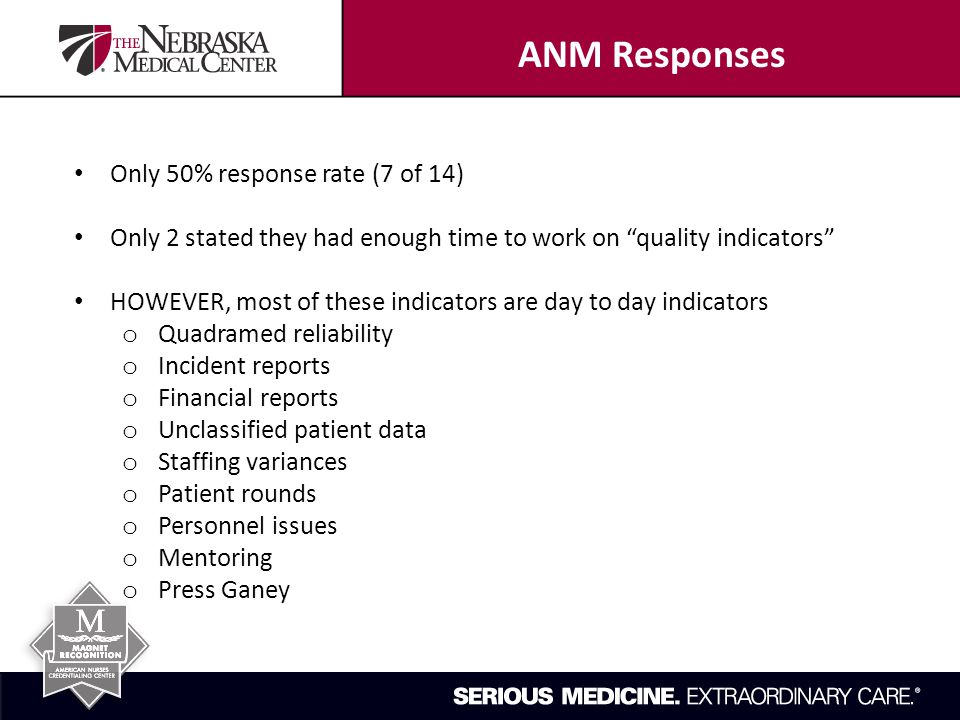 Only 50% response rate (7 of 14) Only 2 stated they had enough time to work on quality indicators HOWEVER, most of these indicators are day to day indicators o Quadramed reliability o Incident reports o Financial reports o Unclassified patient data o Staffing variances o Patient rounds o Personnel issues o Mentoring o Press Ganey ANM Responses