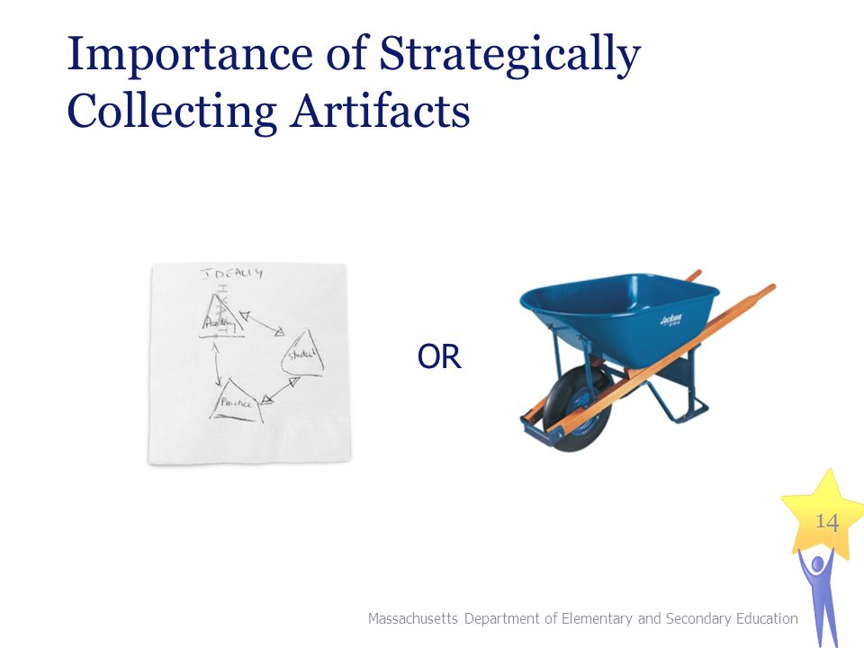 Importance of Strategically Collecting Artifacts  Artifacts should be a sample that demonstrates educator performance and impact: o Aligned with educator goals, the Model System Teacher Rubric, or school goals  Number of artifacts to collect varies by educator  Artifacts can provide evidence of more than one Standard or Indicator 15 Massachusetts Department of Elementary and Secondary Education