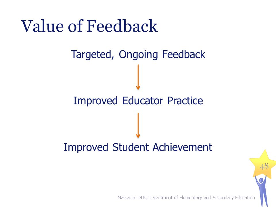Characteristics of Effective Feedback  FOCUSED: feedback should focus on what was observed  EVIDENCE-BASED: feedback should be grounded in evidence of practice  CONSTRUCTIVE: feedback should reinforce effective practice and identify areas for continued growth  TIMELY: feedback should be provided shortly after the observation Massachusetts Department of Elementary and Secondary Education 49