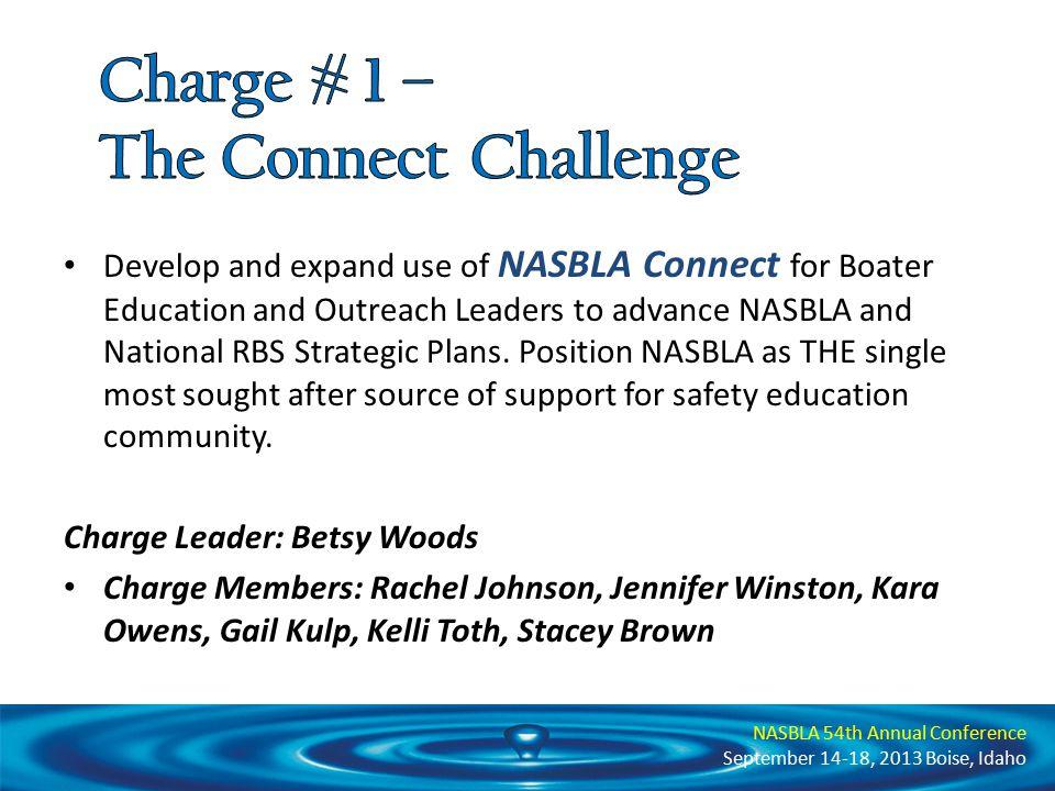 NASBLA 54th Annual Conference September 14-18, 2013 Boise, Idaho Survey Results!