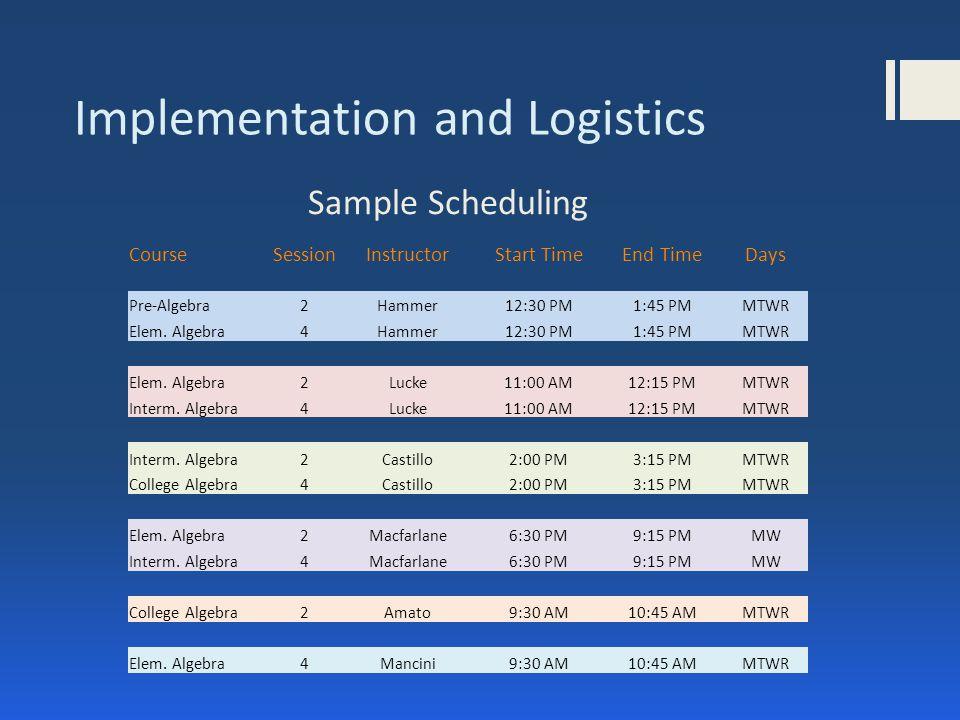 Implementation and Logistics Sample Scheduling CourseSessionInstructorStart TimeEnd TimeDays Pre-Algebra2Hammer12:30 PM1:45 PMMTWR Elem.