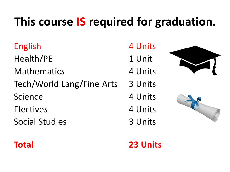 This course IS required for graduation.