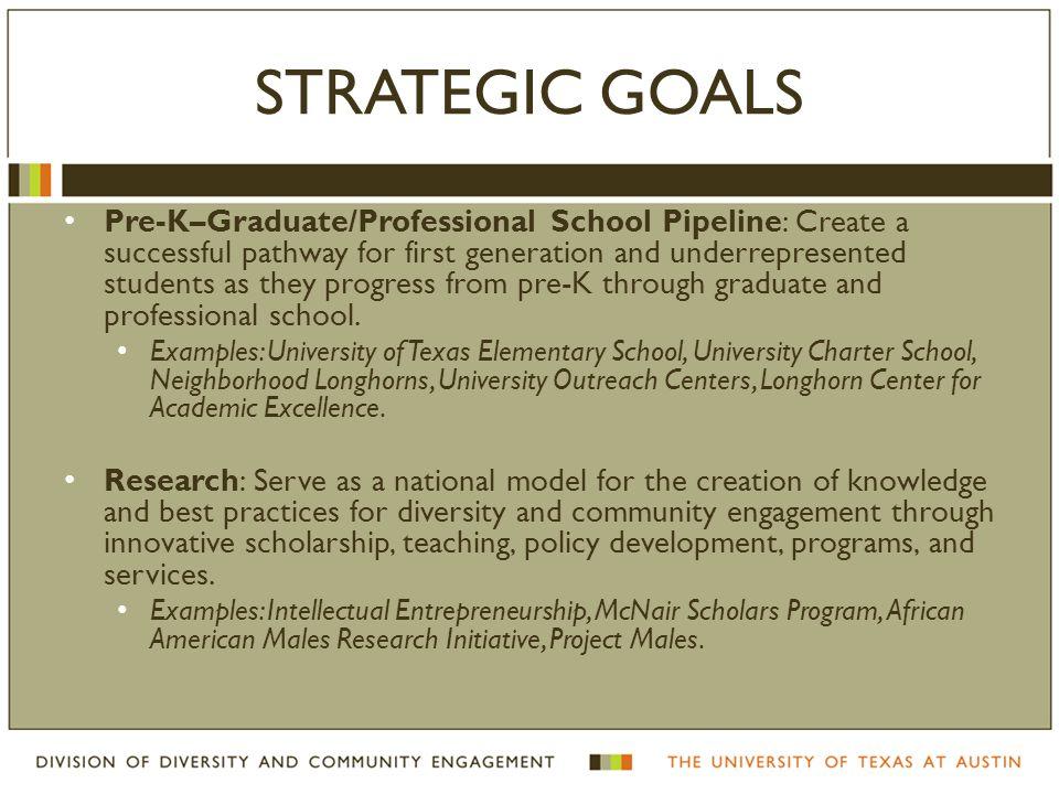 QUESTIONS? Contact Information: maedgen@austin.utexas.edu; 512 232- 2910 maedgen@austin.utexas.edu