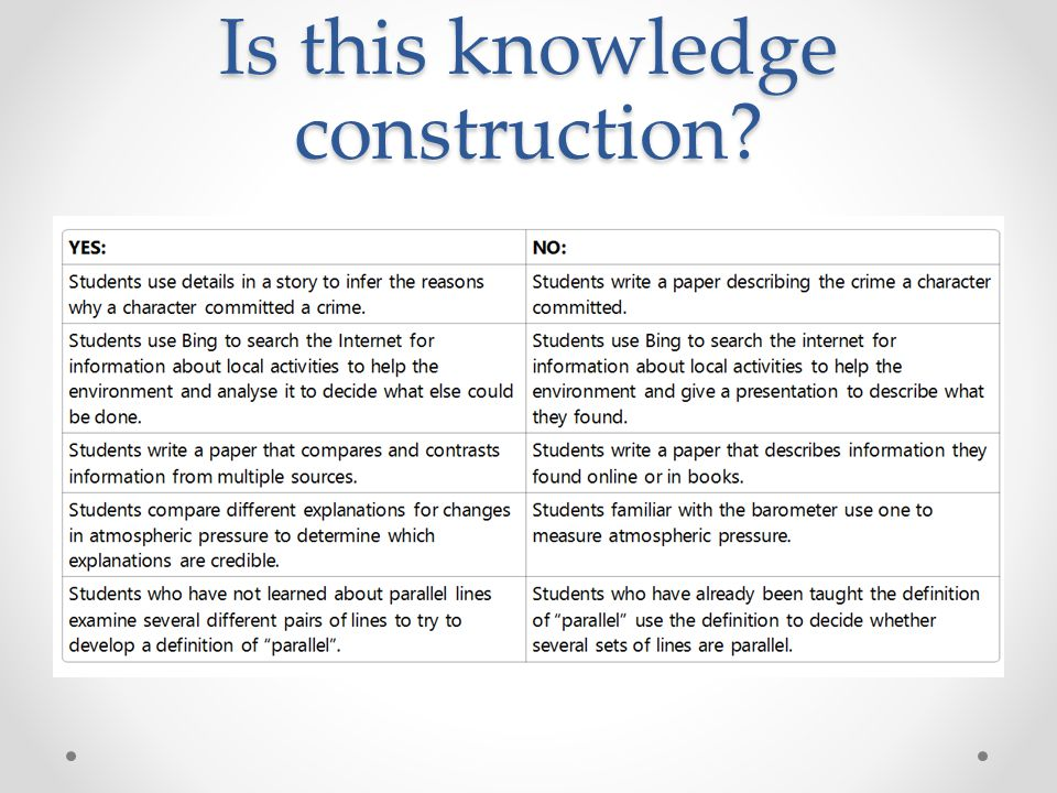 Is this knowledge construction?