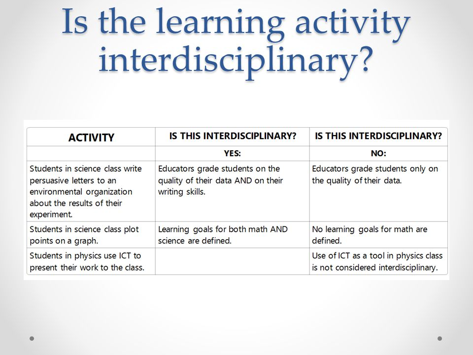 Is the learning activity interdisciplinary?