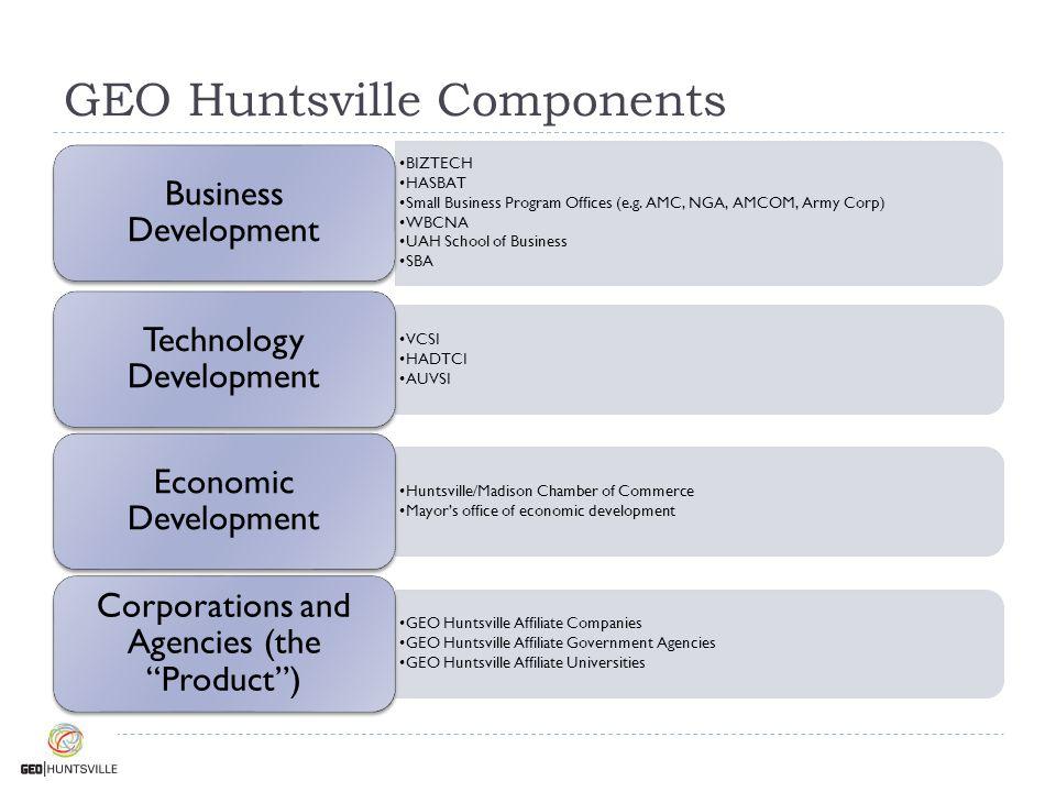 GEO Huntsville Components BIZTECH HASBAT Small Business Program Offices (e.g.