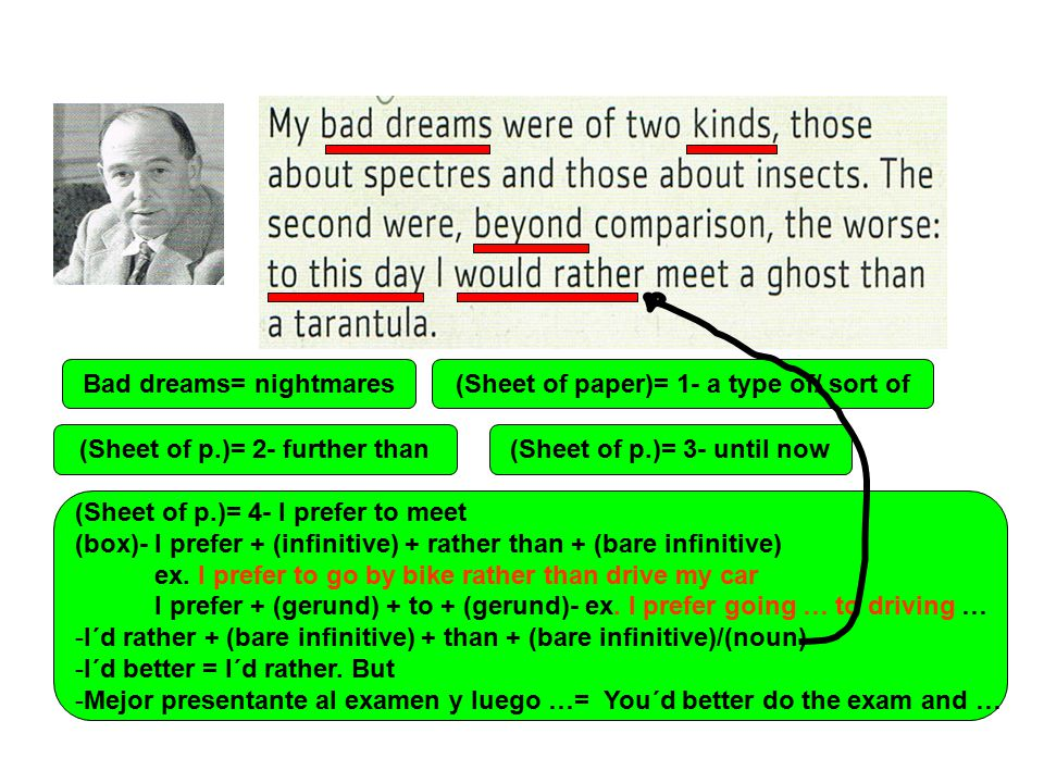 Bad dreams= nightmares(Sheet of paper)= 1- a type of/ sort of (Sheet of p.)= 2- further than(Sheet of p.)= 3- until now (Sheet of p.)= 4- I prefer to