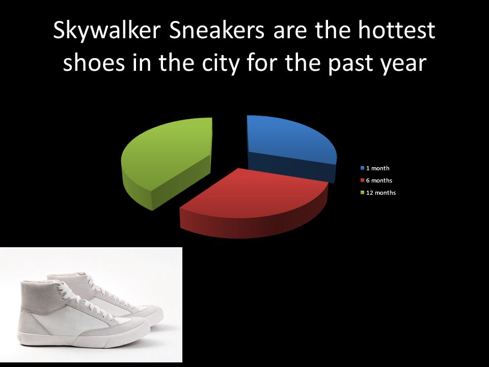 Skywalker Sneakers are the hottest shoes in the city for the past year