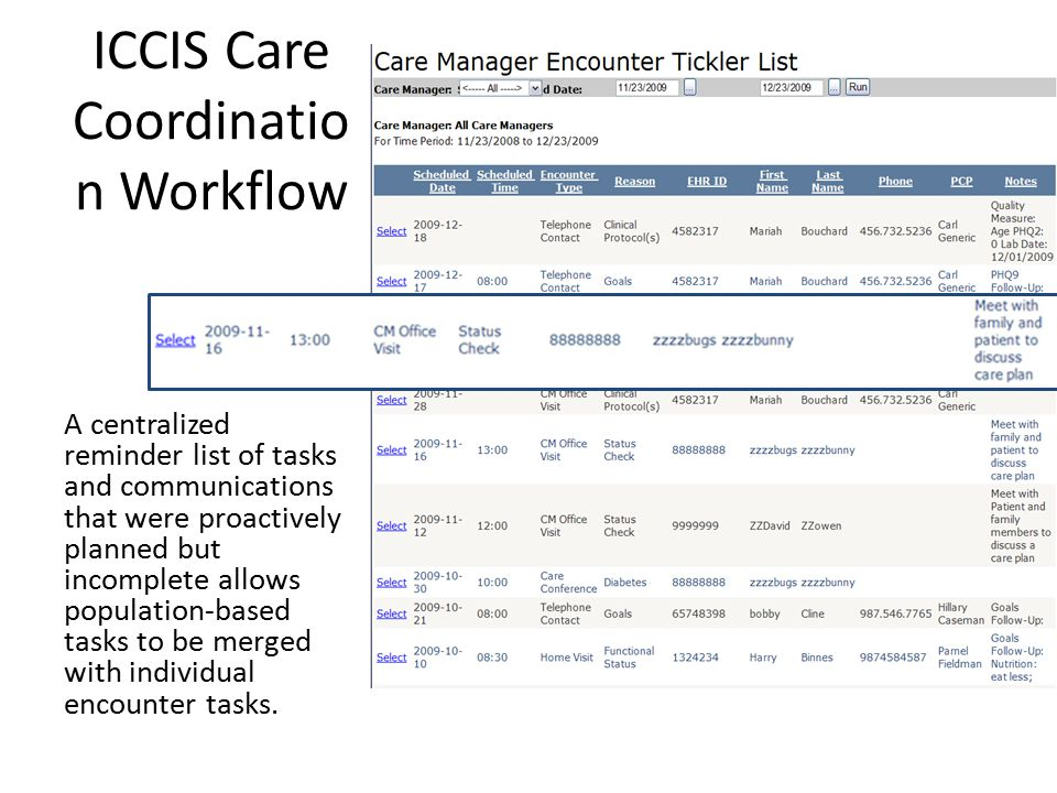 ICCIS Care Coordinatio n Workflow A centralized reminder list of tasks and communications that were proactively planned but incomplete allows population-based tasks to be merged with individual encounter tasks.