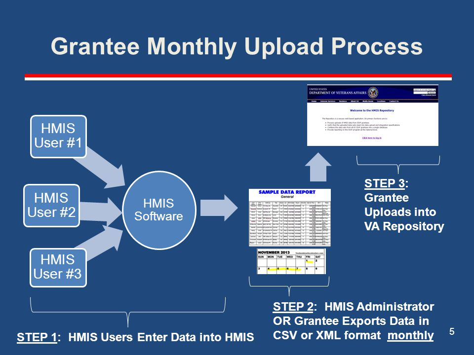 Multiple HMIS implementations **REVISED GUIDANCE!** If your program operates within the jurisdictions of multiple HMIS implementations; you can now select a single HMIS for purposes of data collection and reporting.