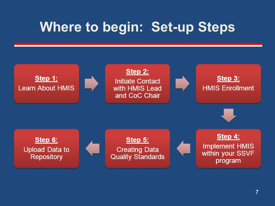 Where to begin: Set-up Steps Step 1: Learn About HMIS Step 2: Initiate Contact with HMIS Lead and CoC Chair Step 3: HMIS Enrollment Step 4: Implement