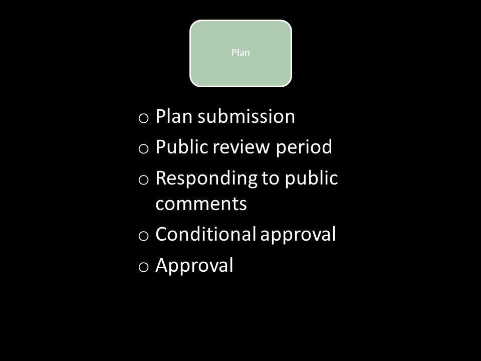 o Plan submission o Public review period o Responding to public comments o Conditional approval o Approval Plan
