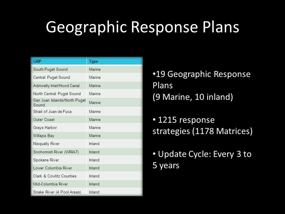 Geographic Response Plans 19 Geographic Response Plans (9 Marine, 10 inland) 1215 response strategies (1178 Matrices) Update Cycle: Every 3 to 5 years