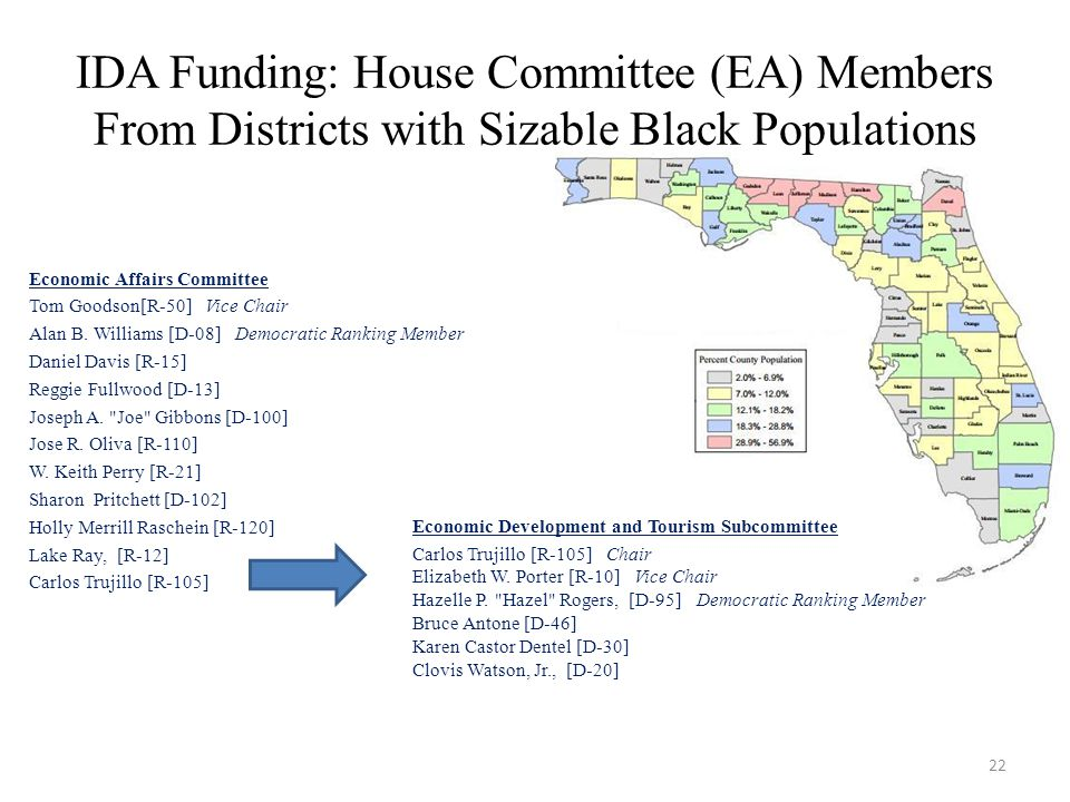 IDA Funding: House Committee (EA) Members From Districts with Sizable Black Populations Economic Affairs Committee Tom Goodson[R-50] Vice Chair Alan B.