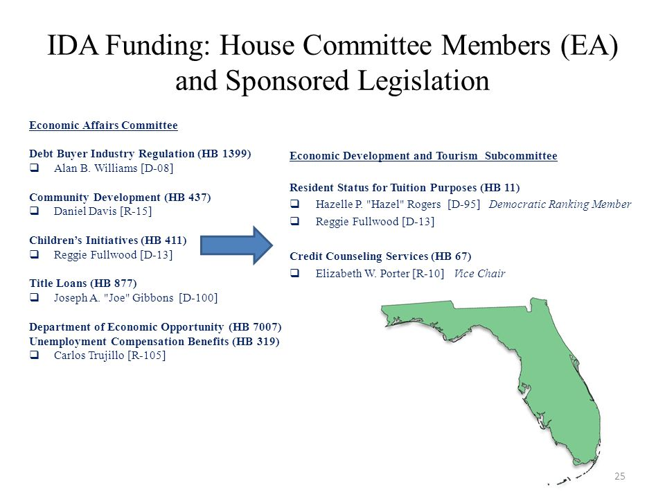 IDA Funding: House Committee Members (EA) and Sponsored Legislation Economic Affairs Committee Debt Buyer Industry Regulation (HB 1399)  Alan B.