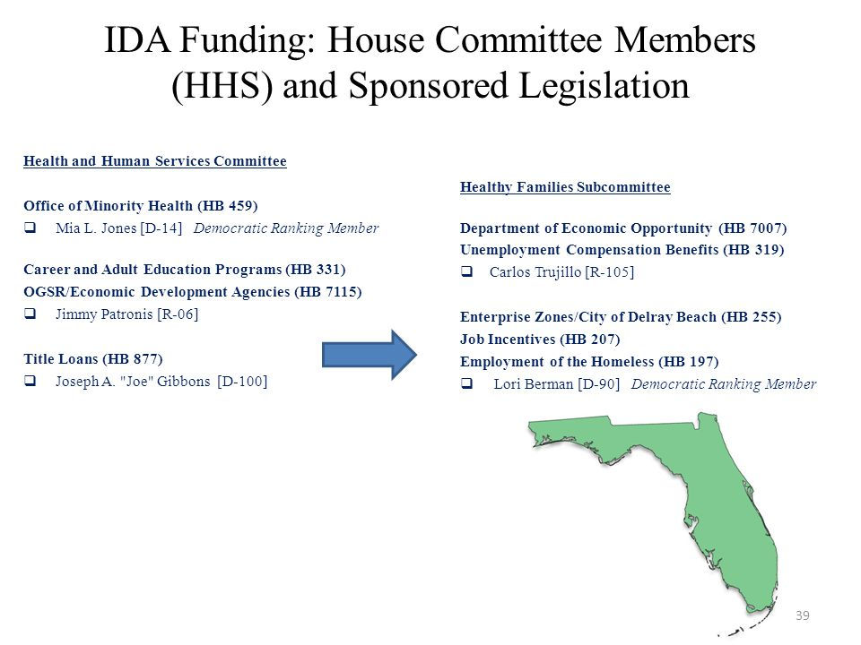 IDA Funding: House Committee Members (HHS) and Sponsored Legislation Health and Human Services Committee Office of Minority Health (HB 459)  Mia L.