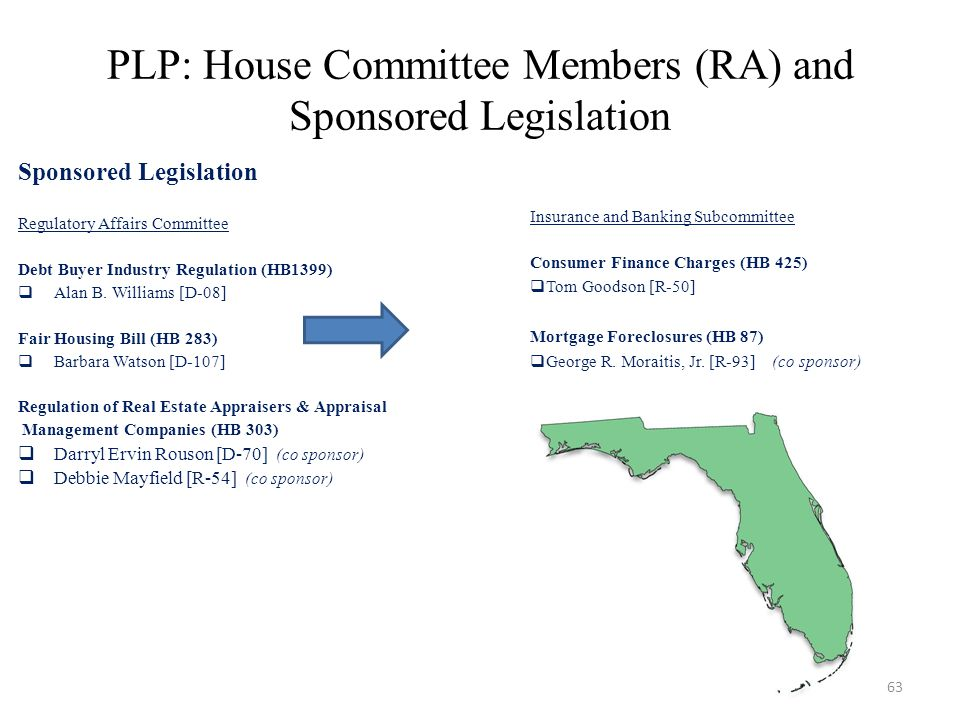 PLP: House Committee Members (RA) and Sponsored Legislation Sponsored Legislation Regulatory Affairs Committee Debt Buyer Industry Regulation (HB1399)  Alan B.