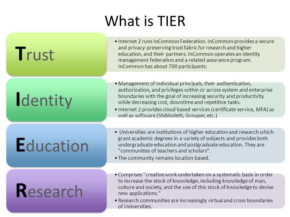 What is TIER 2 Internet 2 runs InCommon Federation.