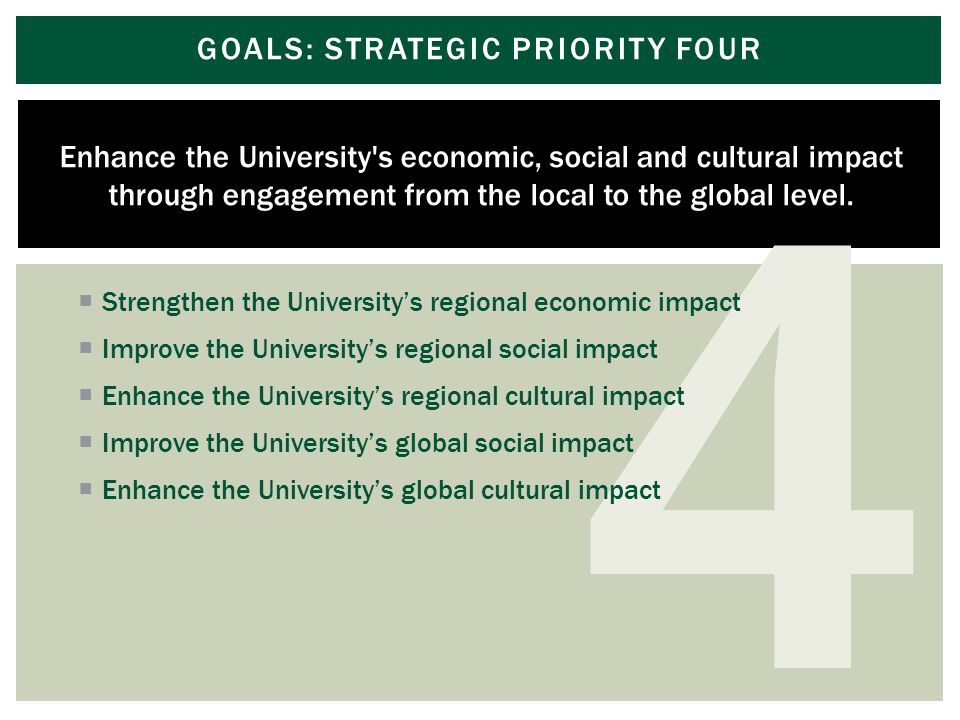 4 GOALS: STRATEGIC PRIORITY FOUR  Strengthen the University's regional economic impact  Improve the University's regional social impact  Enhance the University's regional cultural impact  Improve the University's global social impact  Enhance the University's global cultural impact Enhance the University s economic, social and cultural impact through engagement from the local to the global level.