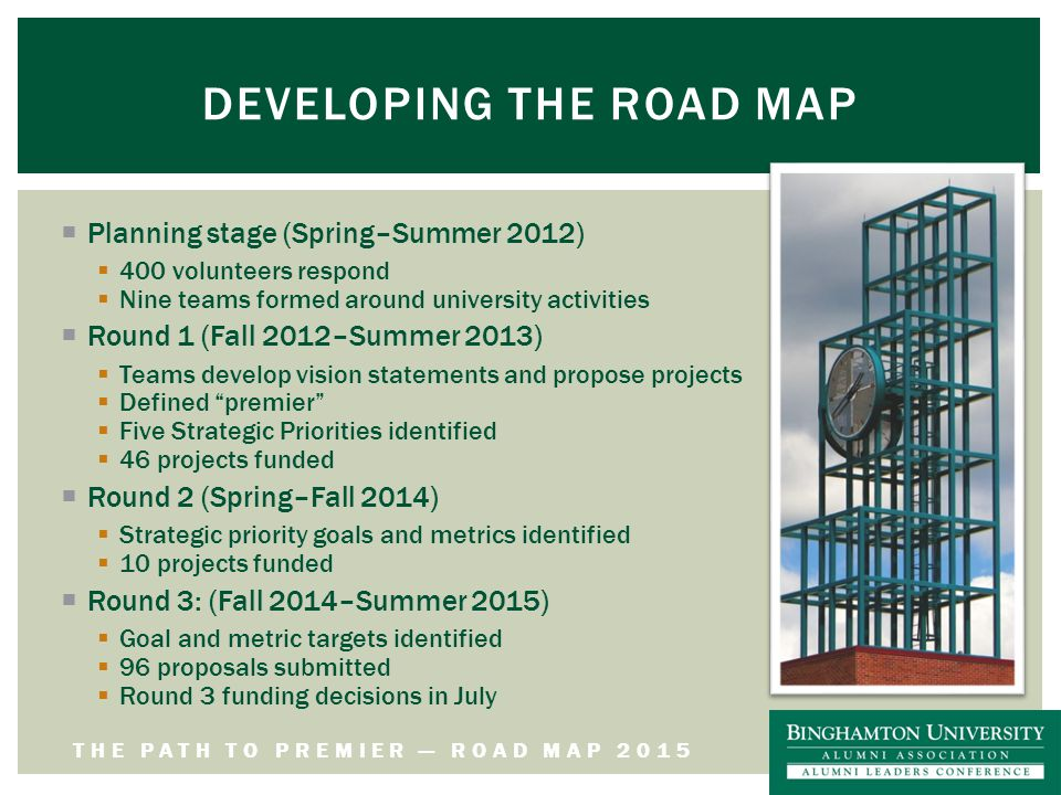 THE PATH TO PREMIER — ROAD MAP 2015 DEVELOPING THE ROAD MAP  Planning stage (Spring–Summer 2012)  400 volunteers respond  Nine teams formed around university activities  Round 1 (Fall 2012–Summer 2013)  Teams develop vision statements and propose projects  Defined premier  Five Strategic Priorities identified  46 projects funded  Round 2 (Spring–Fall 2014)  Strategic priority goals and metrics identified  10 projects funded  Round 3: (Fall 2014–Summer 2015)  Goal and metric targets identified  96 proposals submitted  Round 3 funding decisions in July