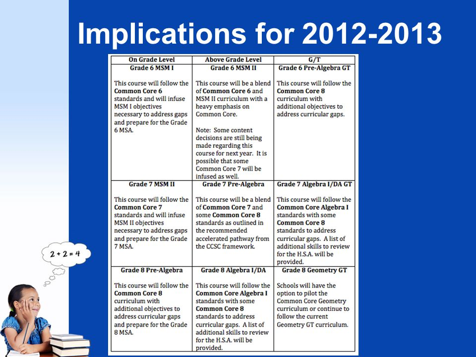 Implications for 2012-2013