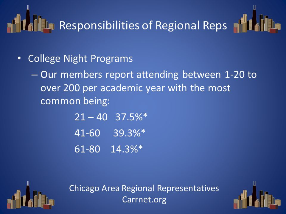 Responsibilities of Regional Reps College Night Programs – Our members report attending between 1-20 to over 200 per academic year with the most common being: 21 – 40 37.5%* 41-60 39.3%* 61-80 14.3%* Chicago Area Regional Representatives Carrnet.org
