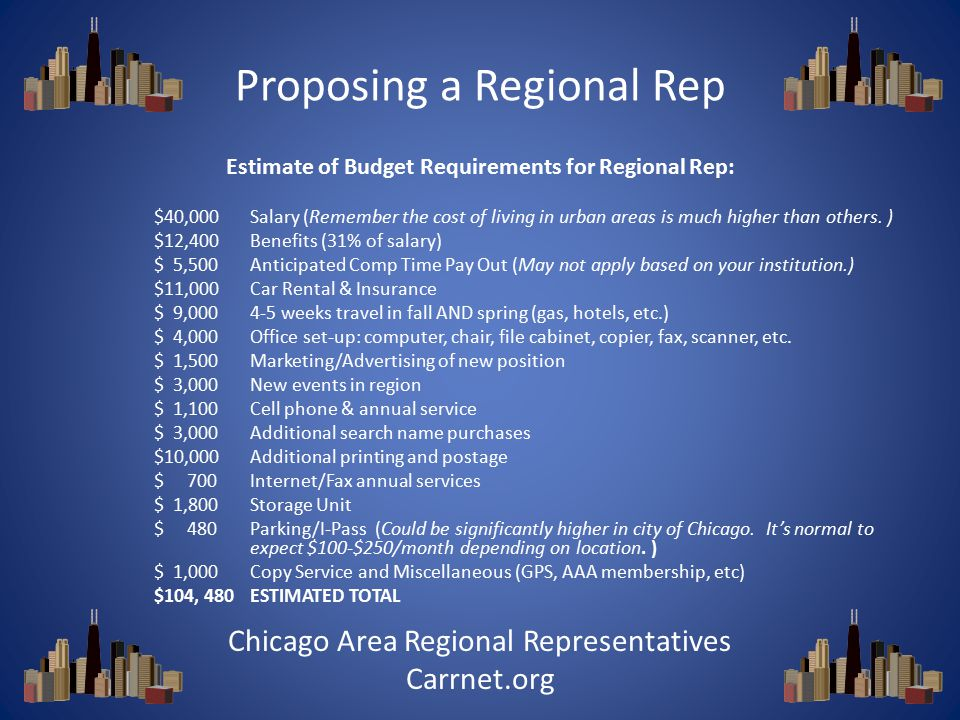 Proposing a Regional Rep Estimate of Budget Requirements for Regional Rep: $40,000 Salary (Remember the cost of living in urban areas is much higher than others.