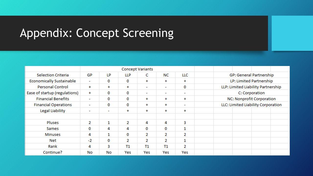 Appendix: Concept Screening