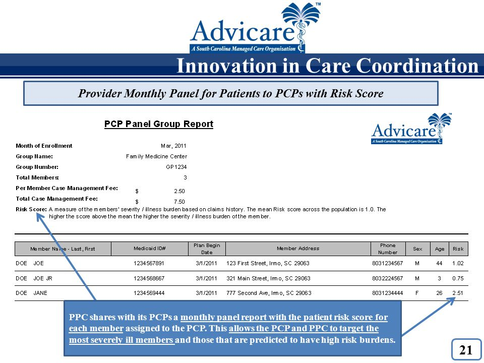 Innovation in Care Coordination Provider Monthly Panel for Patients to PCPs with Risk Score 21 PPC shares with its PCPs a monthly panel report with the patient risk score for each member assigned to the PCP.