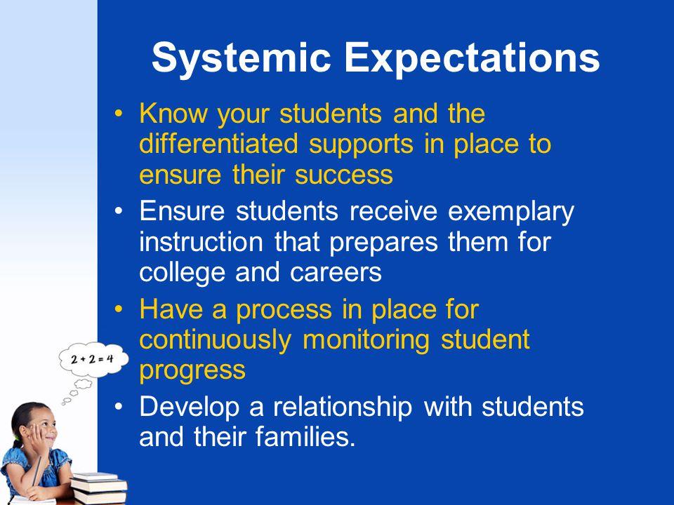 Exemplary Instruction Exemplary Instructional Leadership Exemplary Use of Data