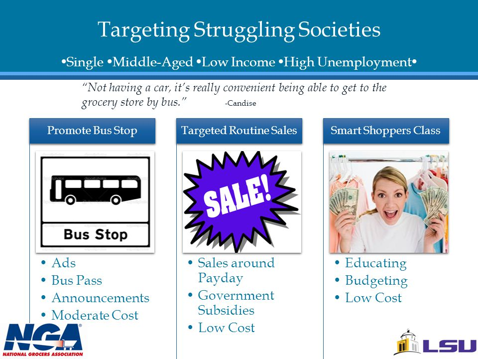 Targeting Struggling Societies Ads Bus Pass Announcements Moderate Cost Promote Bus Stop Sales around Payday Government Subsidies Low Cost Targeted Ro