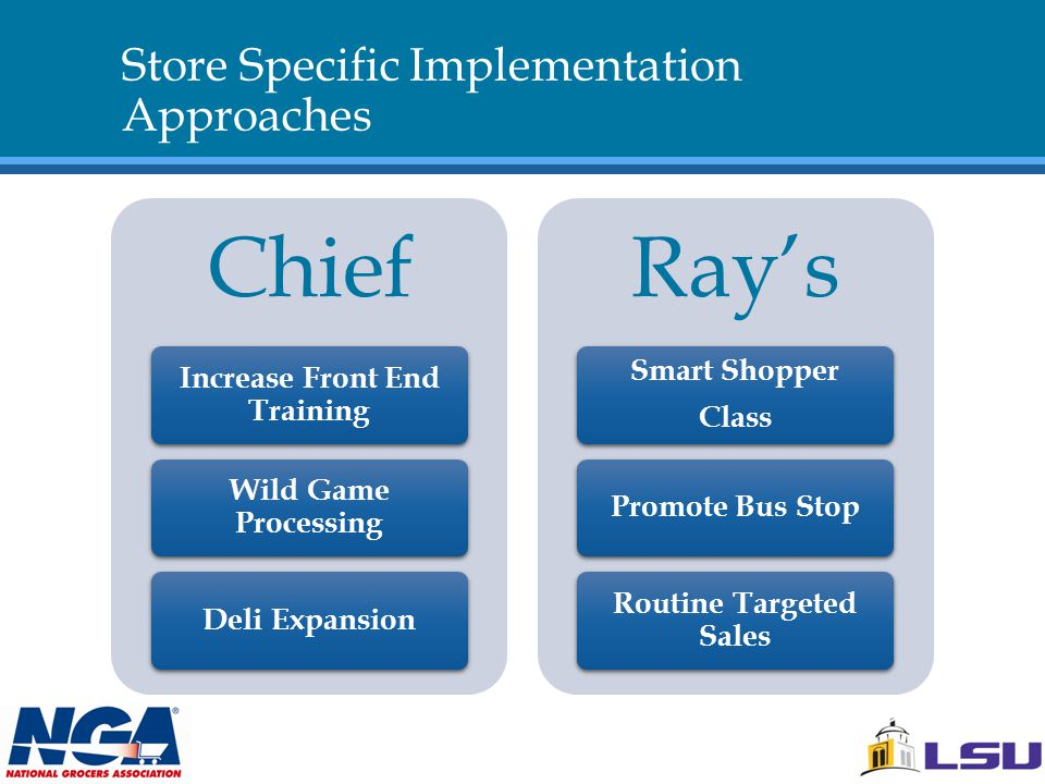Store Specific Implementation Approaches Chief Increase Front End Training Wild Game Processing Deli Expansion Ray's Smart Shopper Class Promote Bus S
