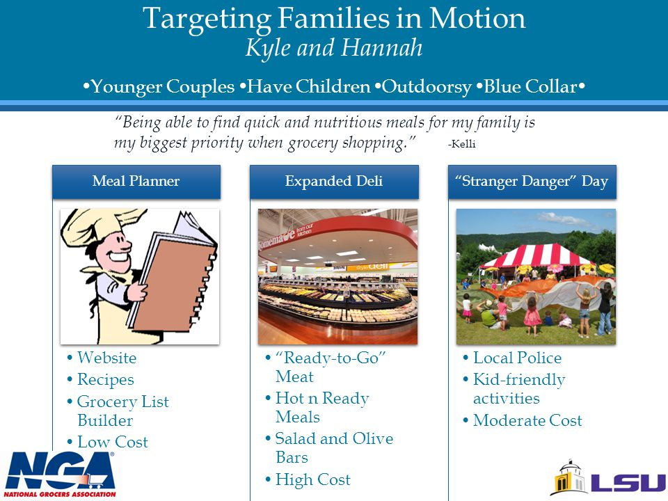 Targeting Families in Motion Kyle and Hannah Website Recipes Grocery List Builder Low Cost Meal Planner Ready-to-Go Meat Hot n Ready Meals Salad and Olive Bars High Cost Expanded Deli Local Police Kid-friendly activities Moderate Cost Stranger Danger Day Being able to find quick and nutritious meals for my family is my biggest priority when grocery shopping. -Kelli  Younger Couples  Have Children  Outdoorsy  Blue Collar 