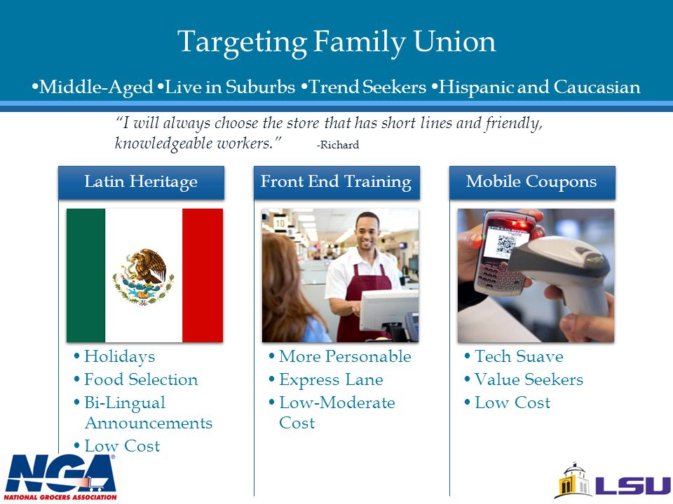 Targeting Family Union I will always choose the store that has short lines and friendly, knowledgeable workers. -Richard Holidays Food Selection Bi-Lingual Announcements Low Cost Latin Heritage More Personable Express Lane Low-Moderate Cost Front End Training Tech Suave Value Seekers Low Cost Mobile Coupons  Middle-Aged  Live in Suburbs  Trend Seekers  Hispanic and Caucasian