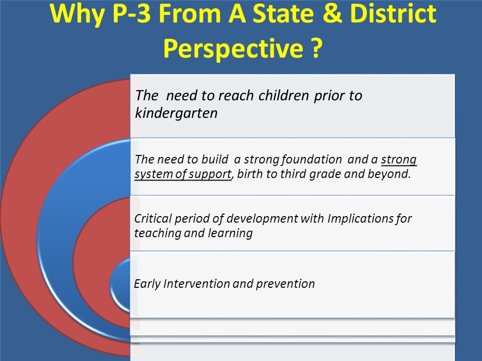Why P-3 From A State & District Perspective ? The need to reach children prior to kindergarten The need to build a strong foundation and a strong syst