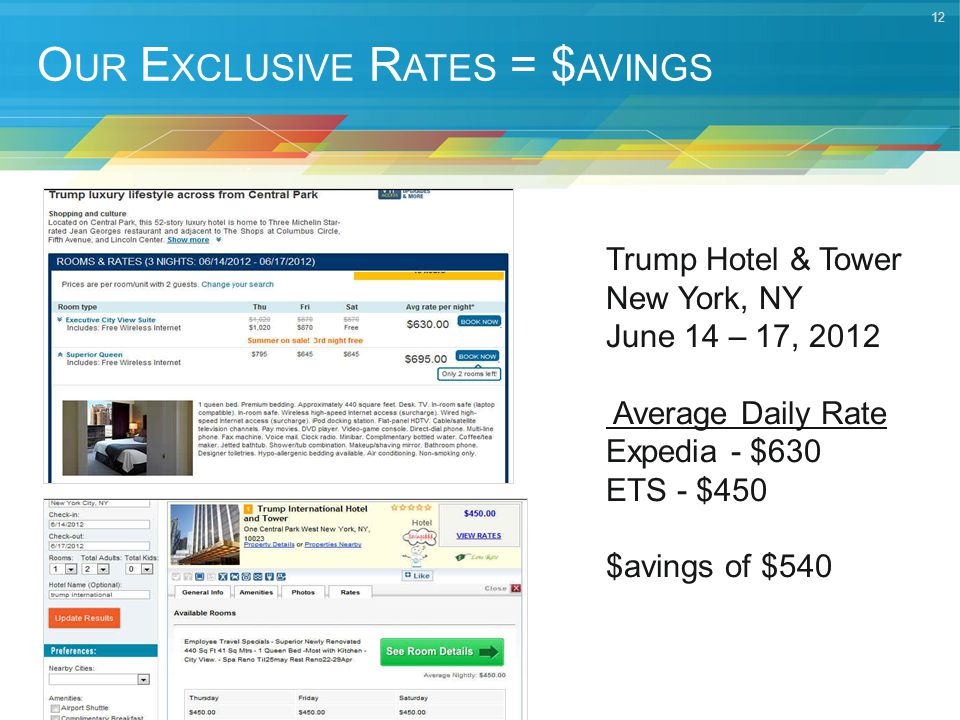 12 O UR E XCLUSIVE R ATES = $ AVINGS Trump Hotel & Tower New York, NY June 14 – 17, 2012 Average Daily Rate Expedia - $630 ETS - $450 $avings of $540