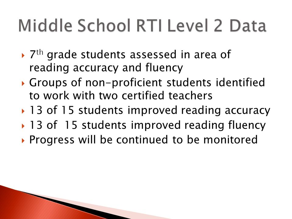  7 th grade students assessed in area of reading accuracy and fluency  Groups of non-proficient students identified to work with two certified teachers  13 of 15 students improved reading accuracy  13 of 15 students improved reading fluency  Progress will be continued to be monitored
