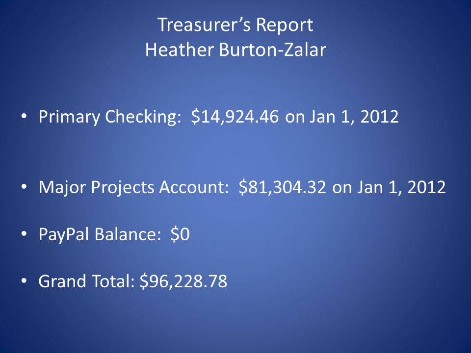 Treasurer's Report Outstanding Deposits YipDeals Oct ( app.