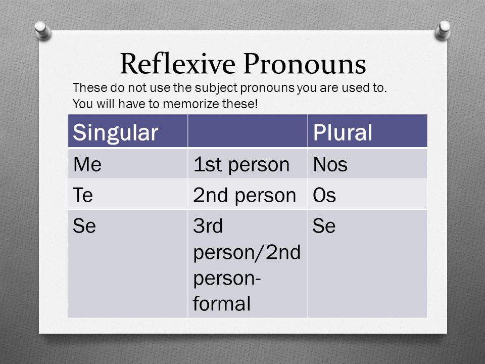 Reflexive Pronouns These do not use the subject pronouns you are used to.