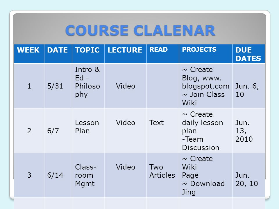 COURSE CLALENAR WEEKDATETOPICLECTURE READPROJECTS DUE DATES 15/31 Intro & Ed - Philoso phy Video ~ Create Blog, www.