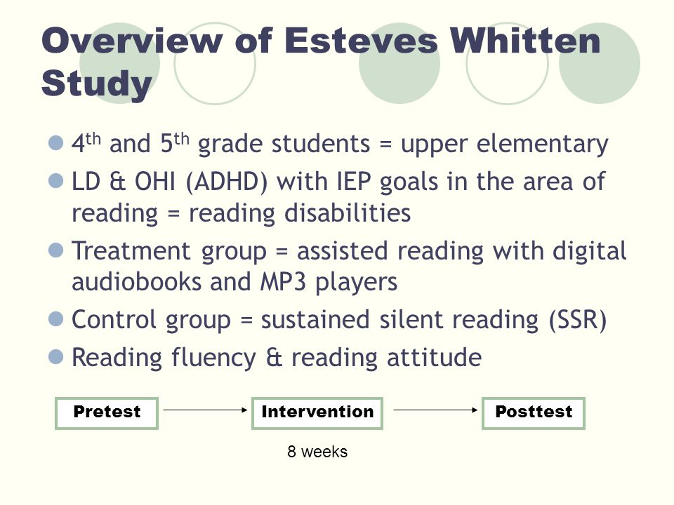Overview of Esteves Whitten Study 4 th and 5 th grade students = upper elementary LD & OHI (ADHD) with IEP goals in the area of reading = reading disa