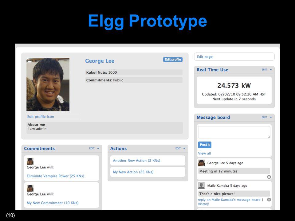 (10) Elgg Prototype